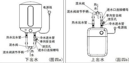 电热水器安装图解